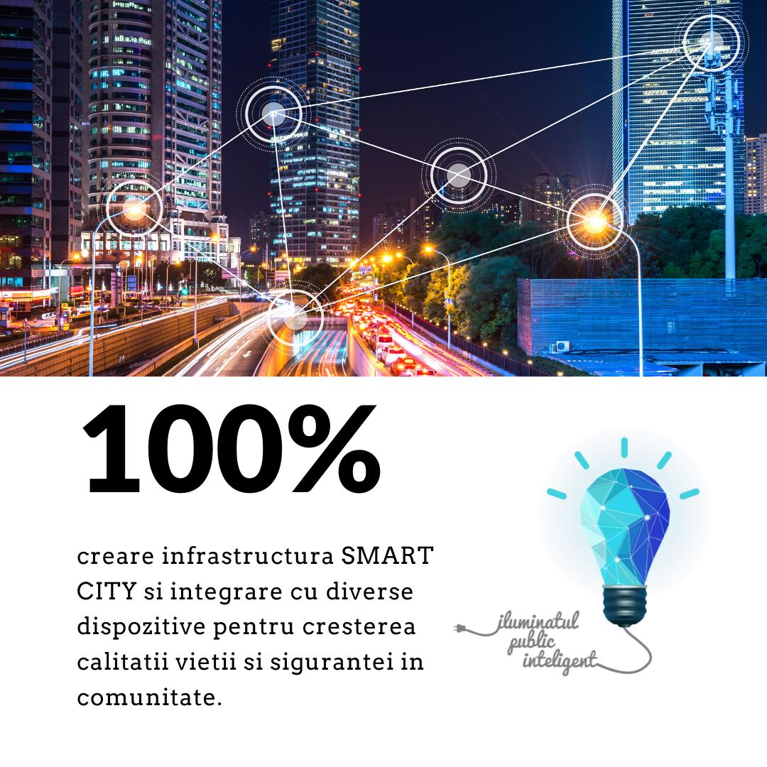 sistem inteligent de iluminat public si telegestiune